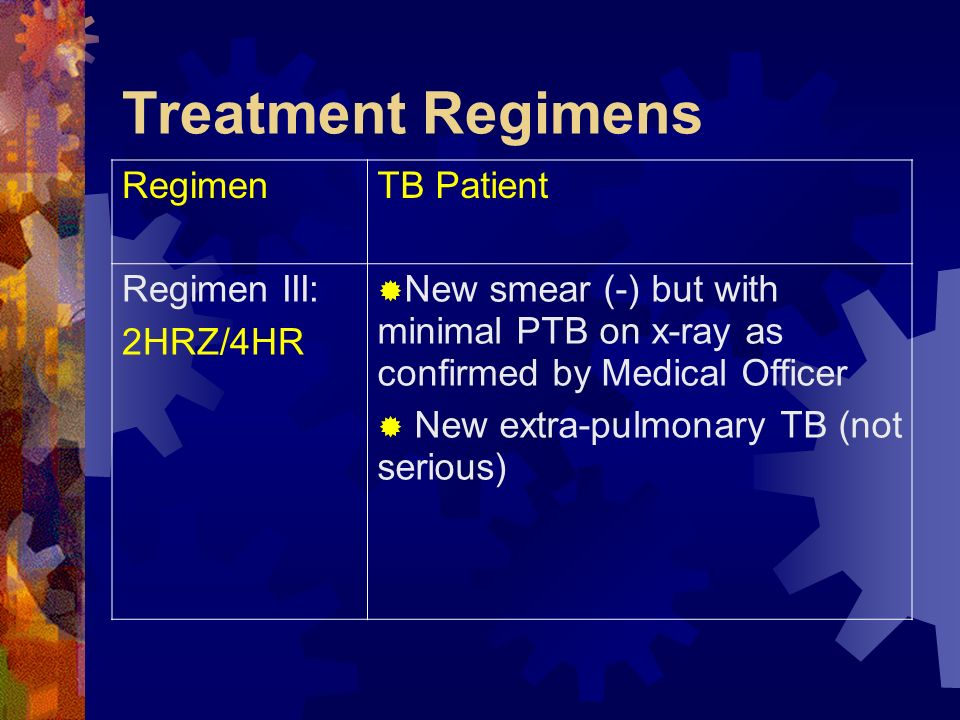 Treatment Regimens Regimen TB Patient Regimen III: 2HRZ/4HR