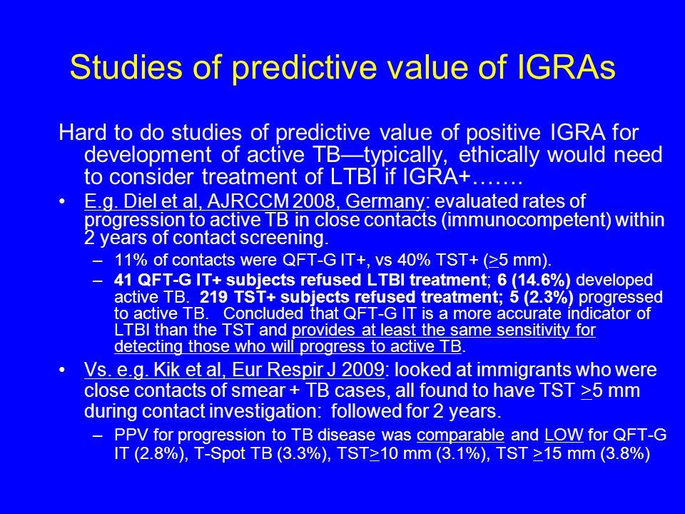 Studies of predictive value of IGRAs