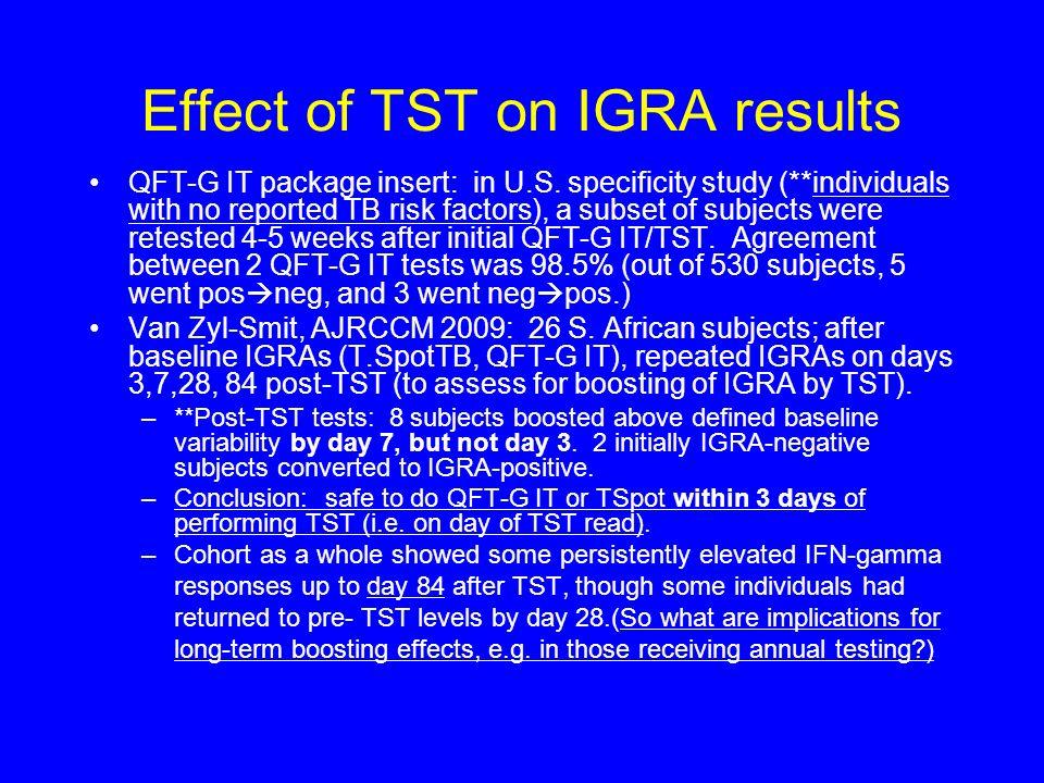Effect of TST on IGRA results