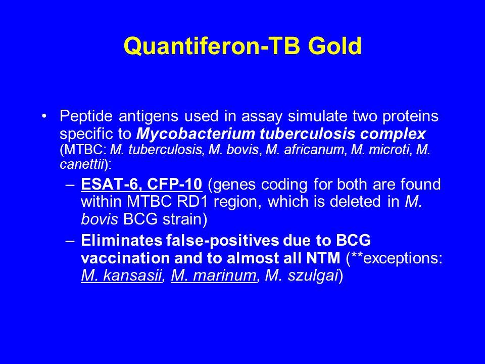 Quantiferon-TB Gold