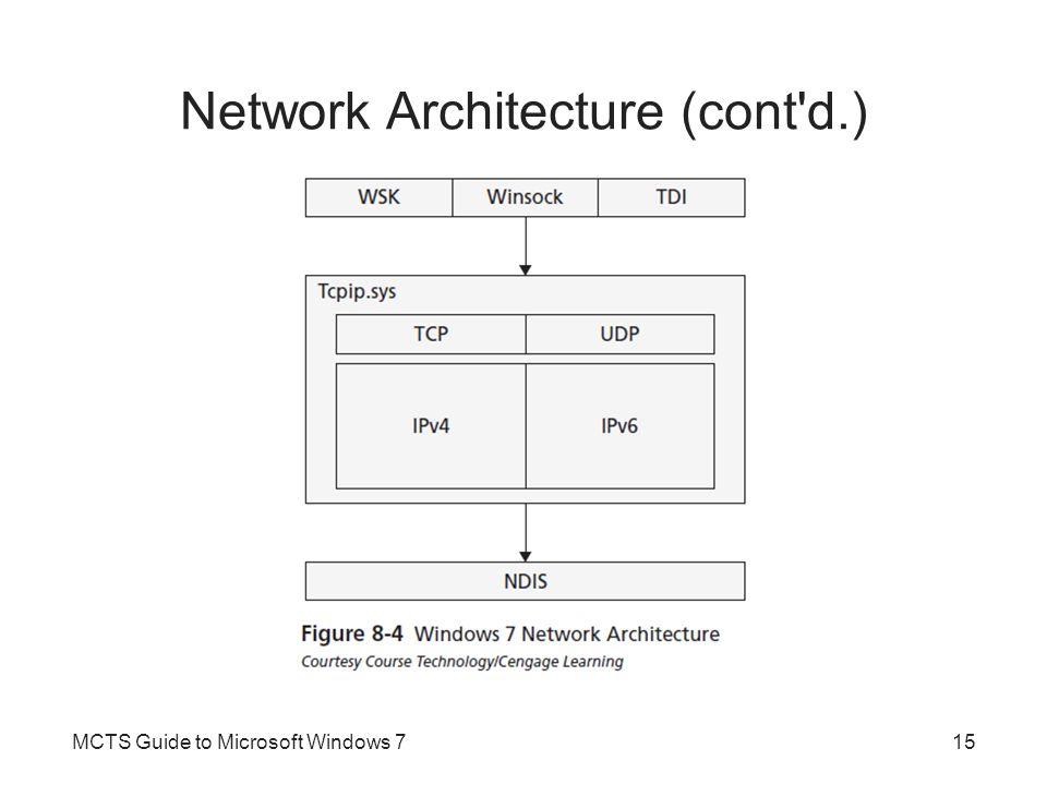 Network Architecture (cont d.)