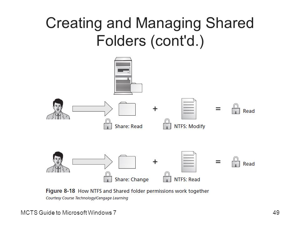 Creating and Managing Shared Folders (cont d.)