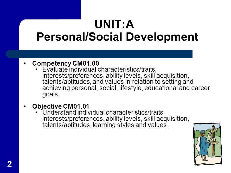 UNIT:A Personal/Social Development