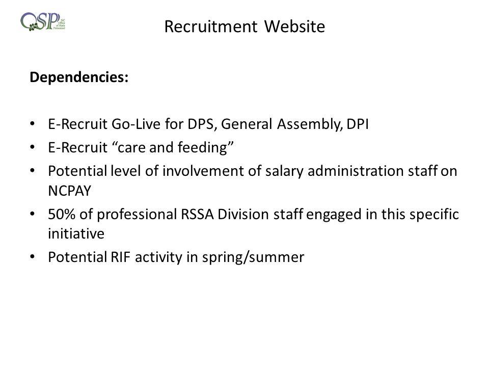 Recruitment Website Dependencies: