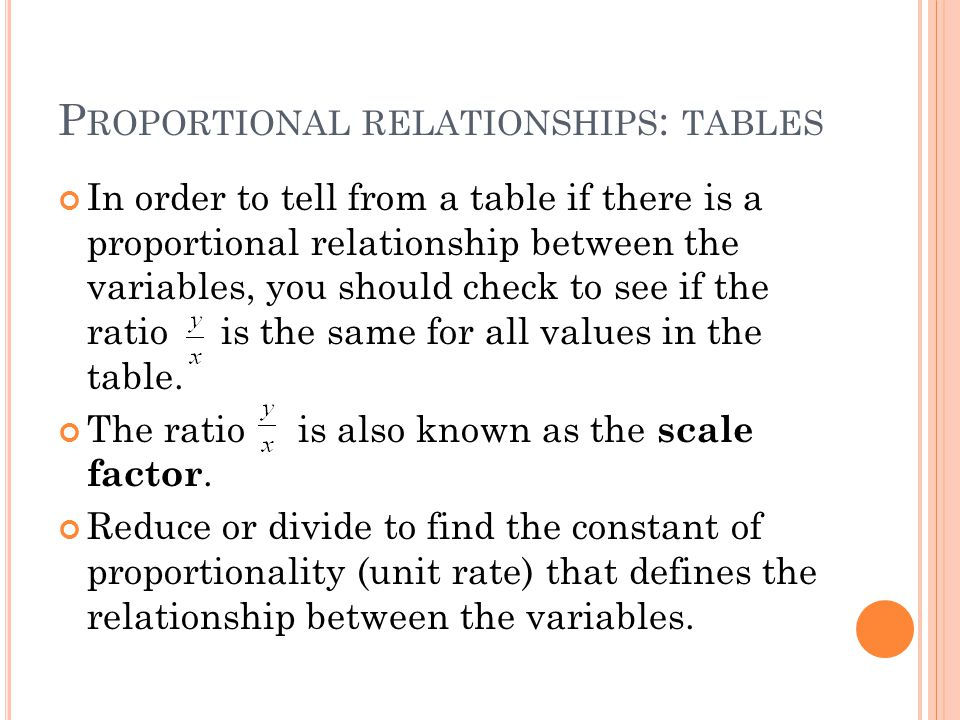 Proportional relationships: tables