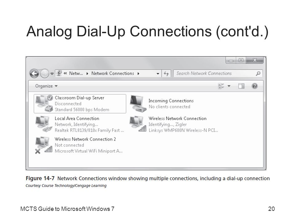 Analog Dial-Up Connections (cont d.)