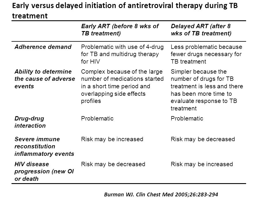 Early versus delayed initiation of antiretroviral therapy during TB treatment