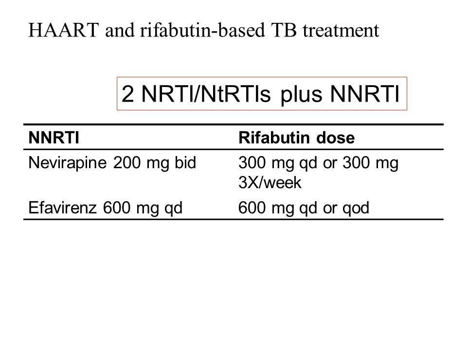 HAART and rifabutin-based TB treatment