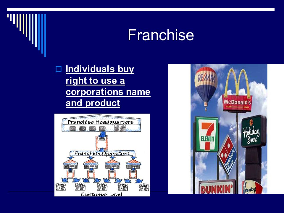 Franchise Individuals buy right to use a corporations name and product