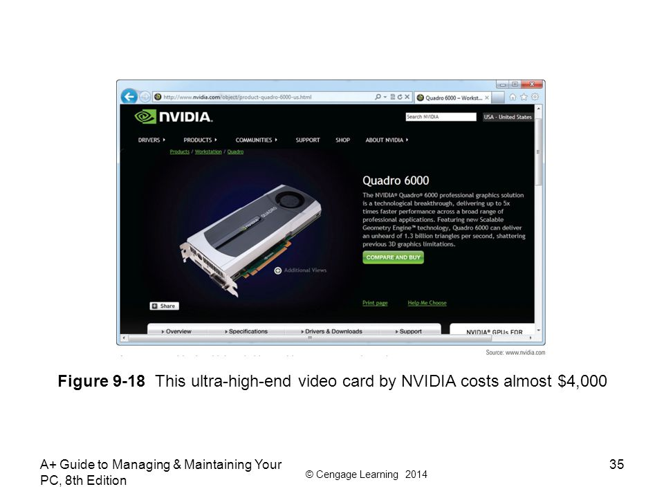 Figure 9-18 This ultra-high-end video card by NVIDIA costs almost $4,000