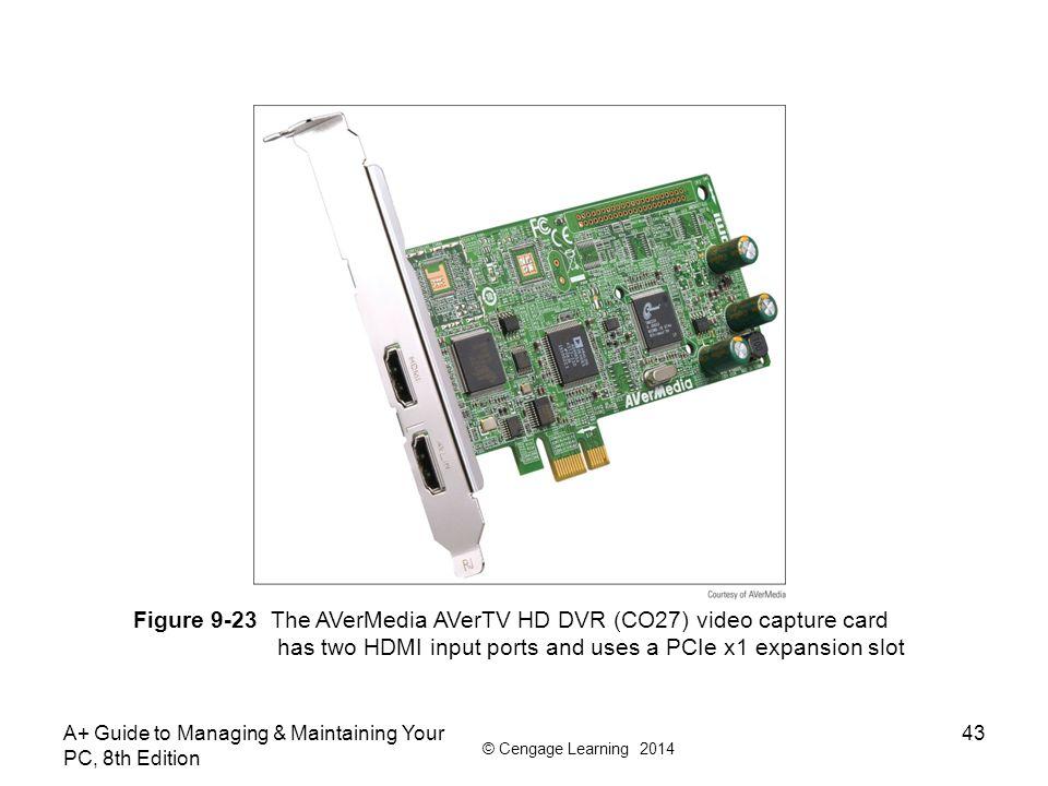 Figure 9-23 The AVerMedia AVerTV HD DVR (CO27) video capture card