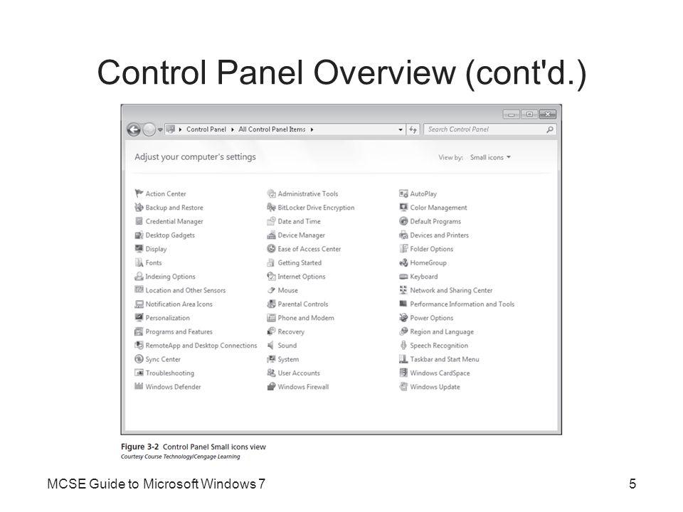 Control Panel Overview (cont d.)