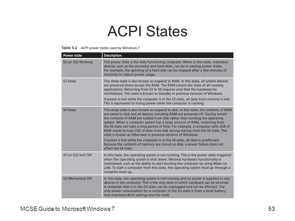 ACPI States MCSE Guide to Microsoft Windows 7