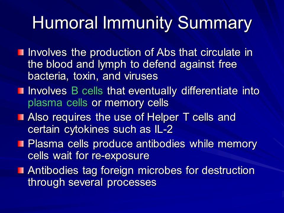 Humoral Immunity Summary
