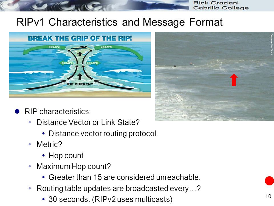 RIPv1 Characteristics and Message Format