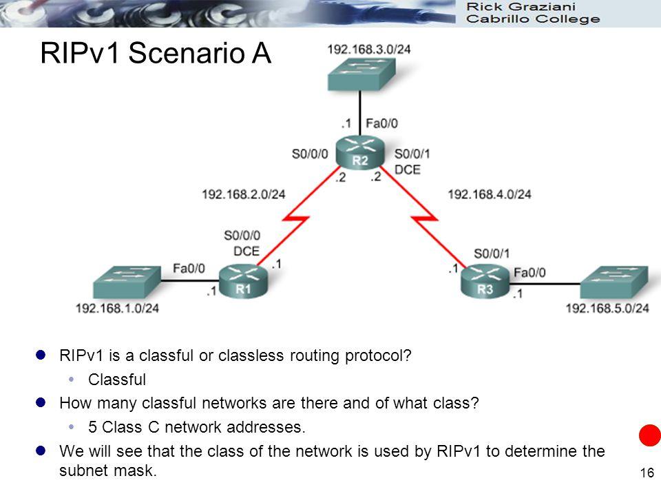 RIPv1 Scenario A RIPv1 is a classful or classless routing protocol