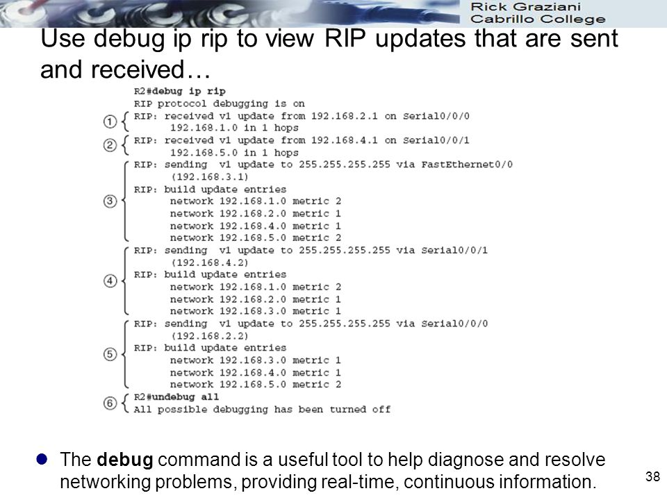 Use debug ip rip to view RIP updates that are sent and received…