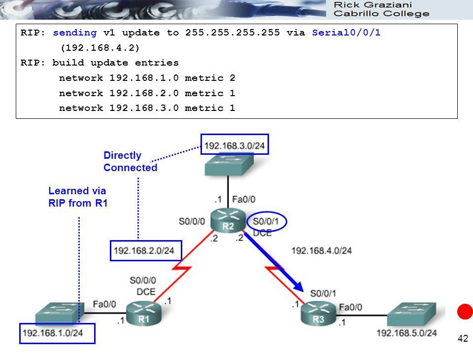 RIP: sending v1 update to 255.255.255.255 via Serial0/0/1