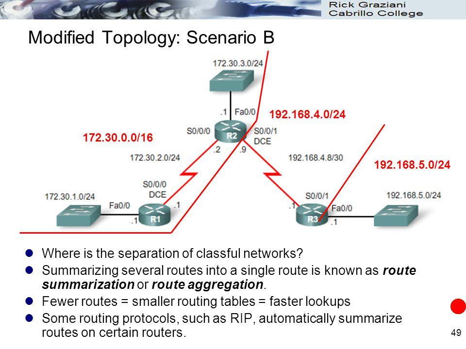 Modified Topology: Scenario B
