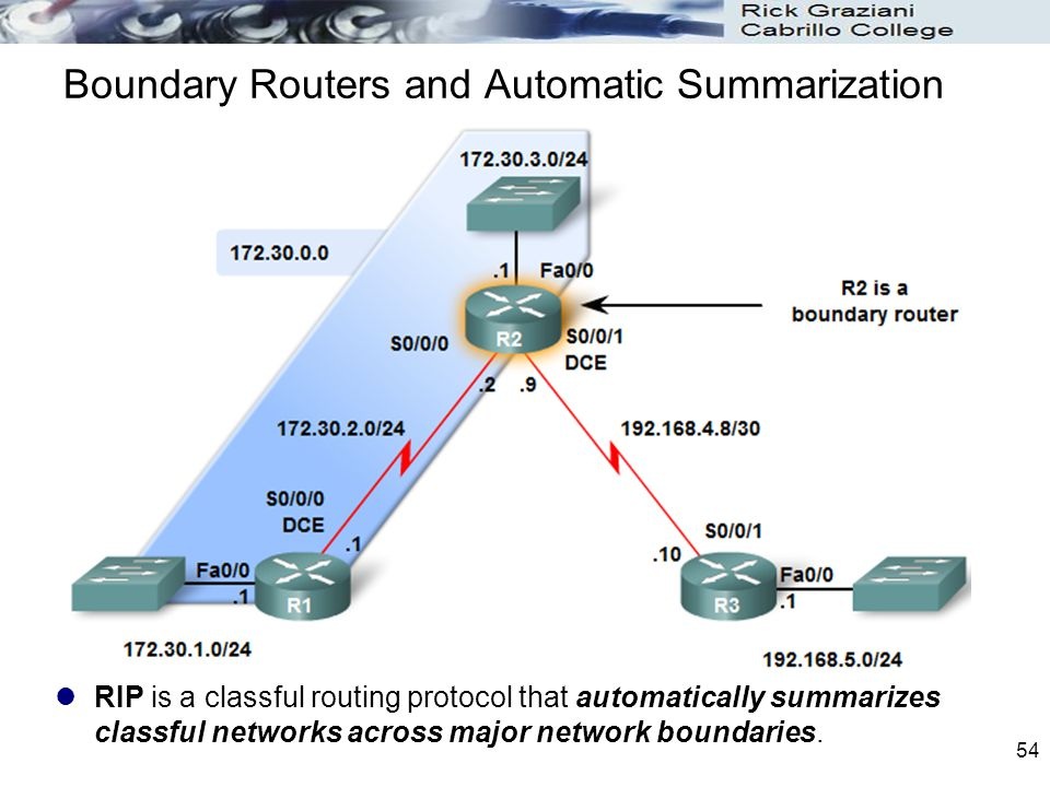 Boundary Routers and Automatic Summarization