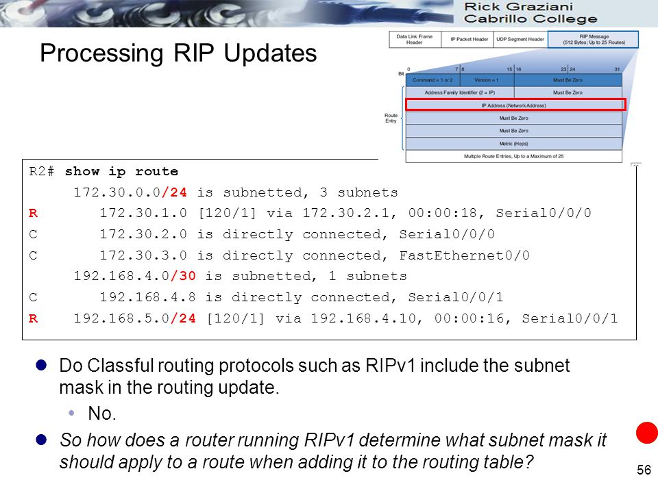 Processing RIP Updates