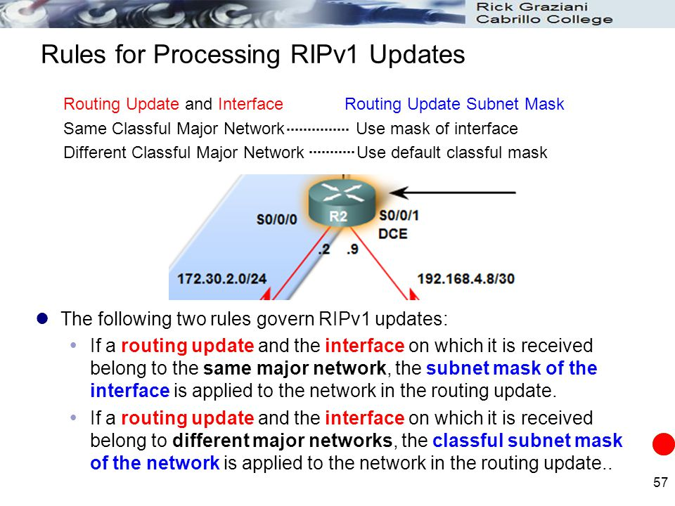 Rules for Processing RIPv1 Updates