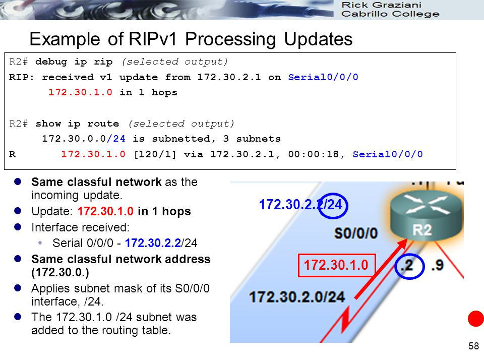 Example of RIPv1 Processing Updates