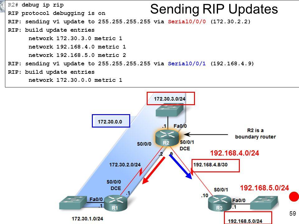 Sending RIP Updates 192.168.4.0/24 192.168.5.0/24 R2# debug ip rip
