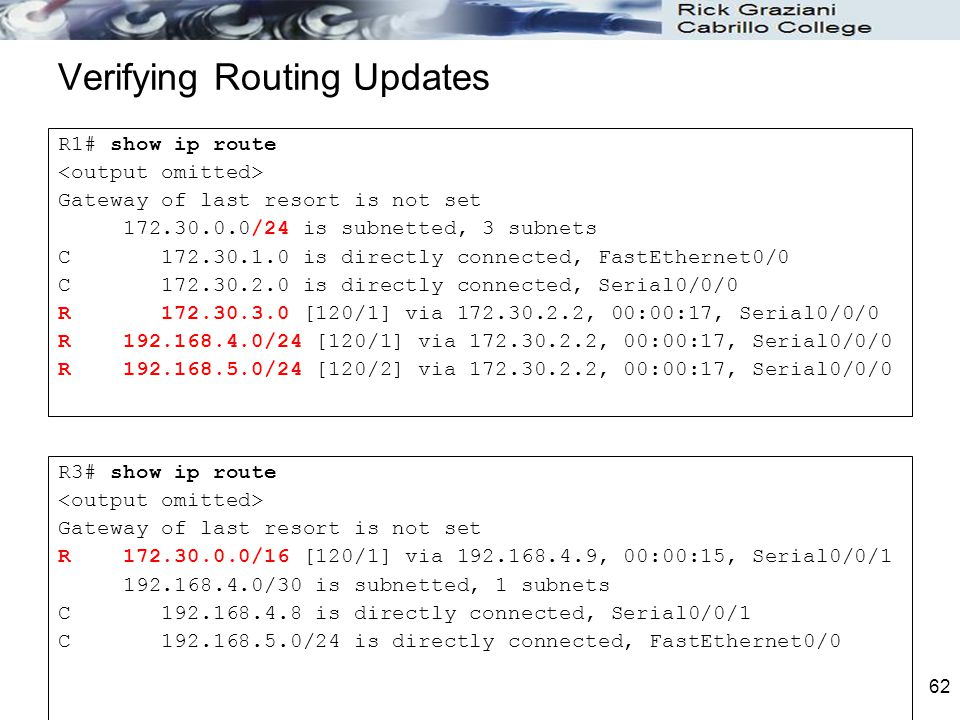 Verifying Routing Updates