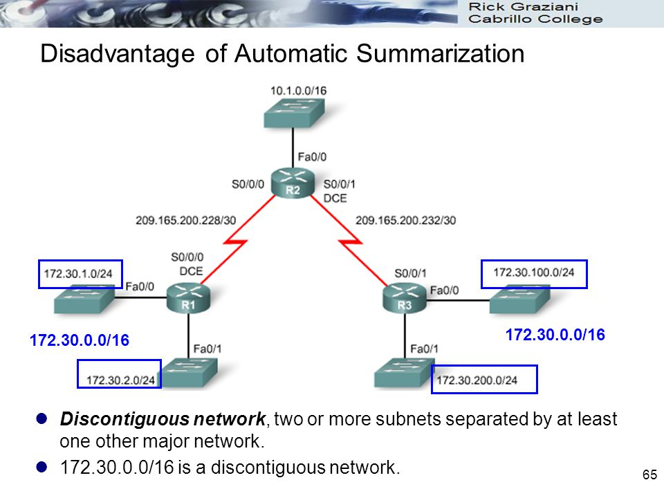 Disadvantage of Automatic Summarization