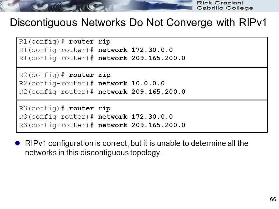 Discontiguous Networks Do Not Converge with RIPv1