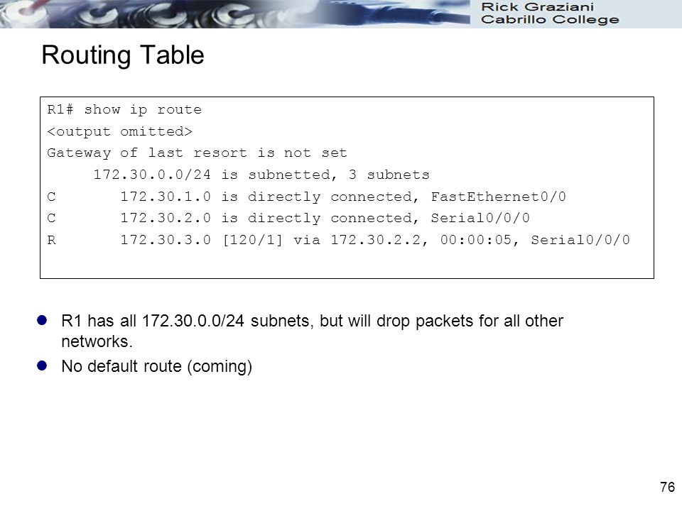 Routing Table R1# show ip route. <output omitted> Gateway of last resort is not set. 172.30.0.0/24 is subnetted, 3 subnets.