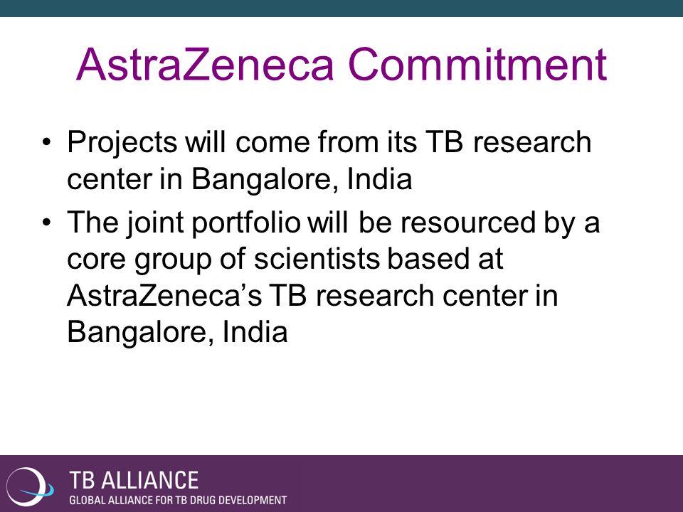 AstraZeneca Commitment