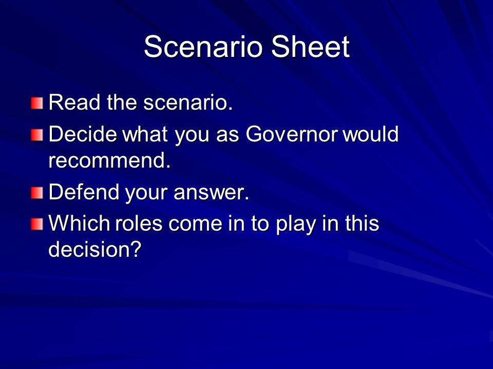 Scenario Sheet Read the scenario.