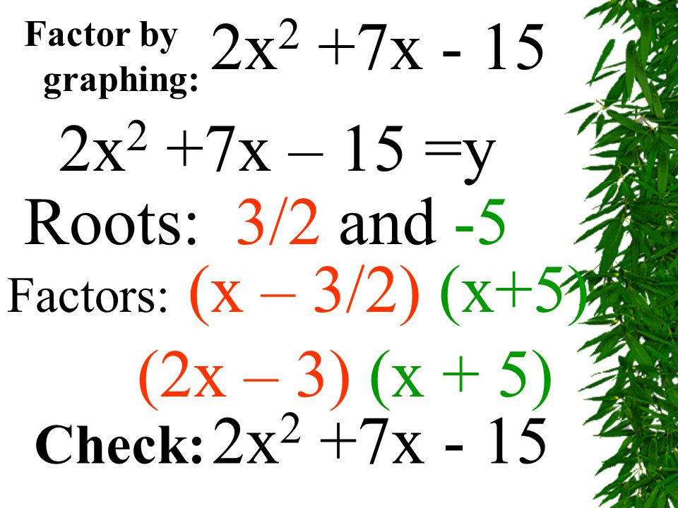 2x2 +7x - 15 2x2 +7x – 15 =y Roots: 3/2 and -5 (2x – 3) (x + 5)