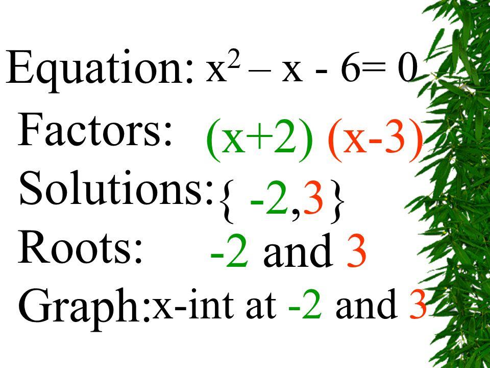 Equation: Factors: (x+2) (x-3) Solutions: Roots: { -2,3} Graph: