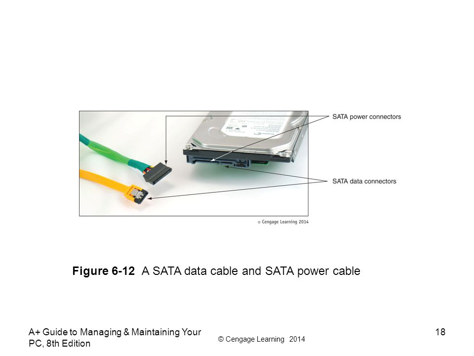 Figure 6-12 A SATA data cable and SATA power cable