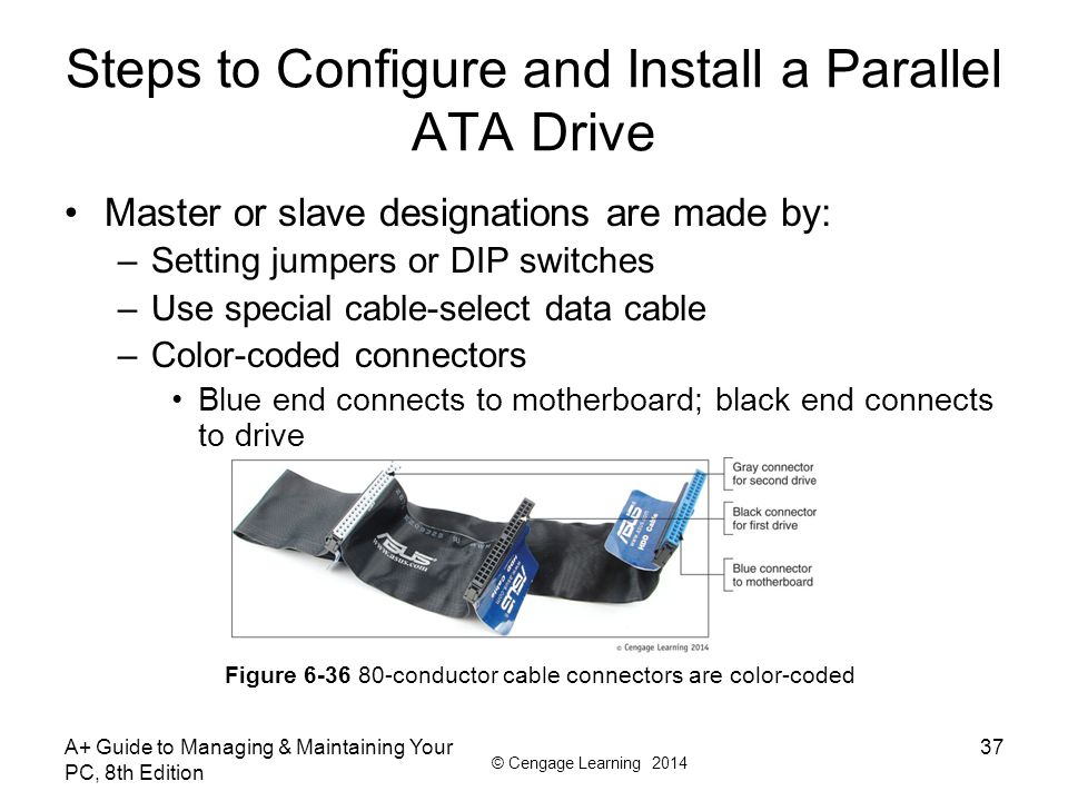 Steps to Configure and Install a Parallel ATA Drive