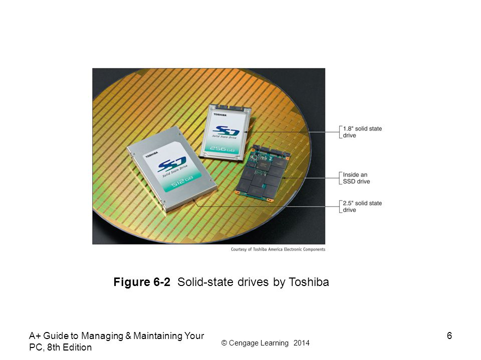 Figure 6-2 Solid-state drives by Toshiba
