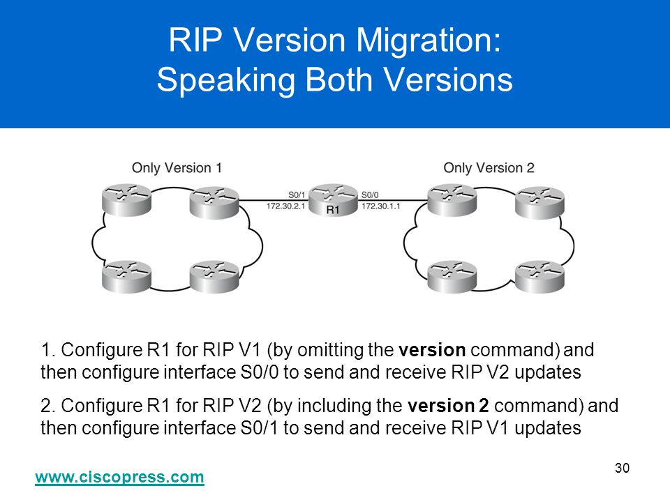 RIP Version Migration: Speaking Both Versions