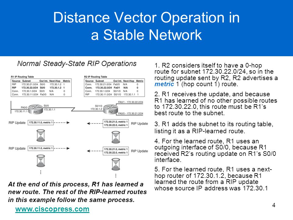 Distance Vector Operation in a Stable Network