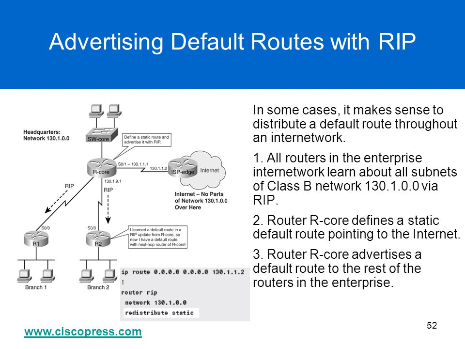 Advertising Default Routes with RIP