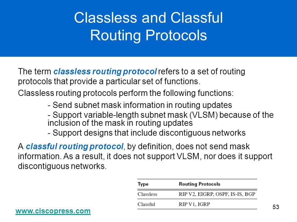 Classless and Classful Routing Protocols