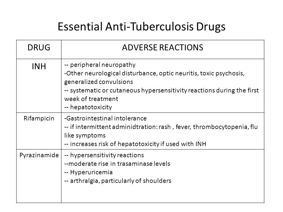 Essential Anti-Tuberculosis Drugs