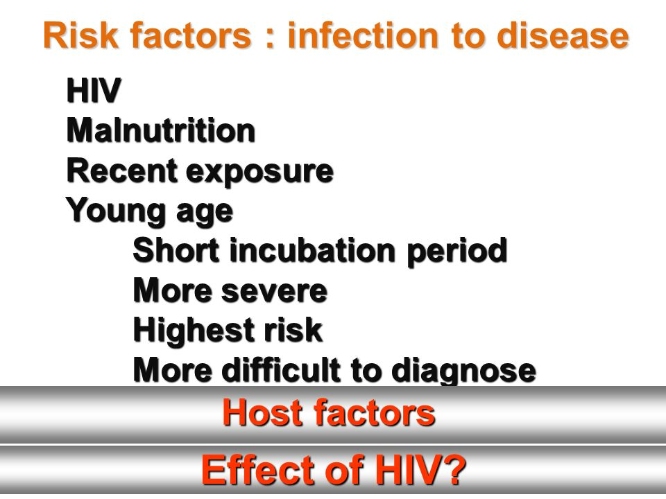 Risk factors : infection to disease