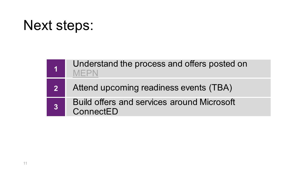 Next steps: Understand the process and offers posted on MEPN