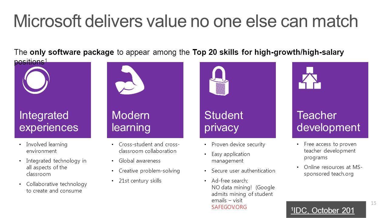 Microsoft delivers value no one else can match