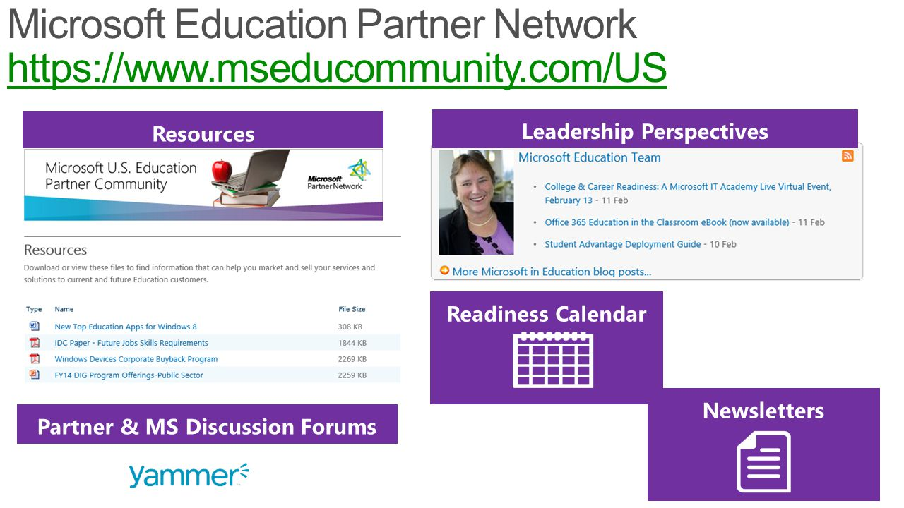 Leadership Perspectives Partner & MS Discussion Forums