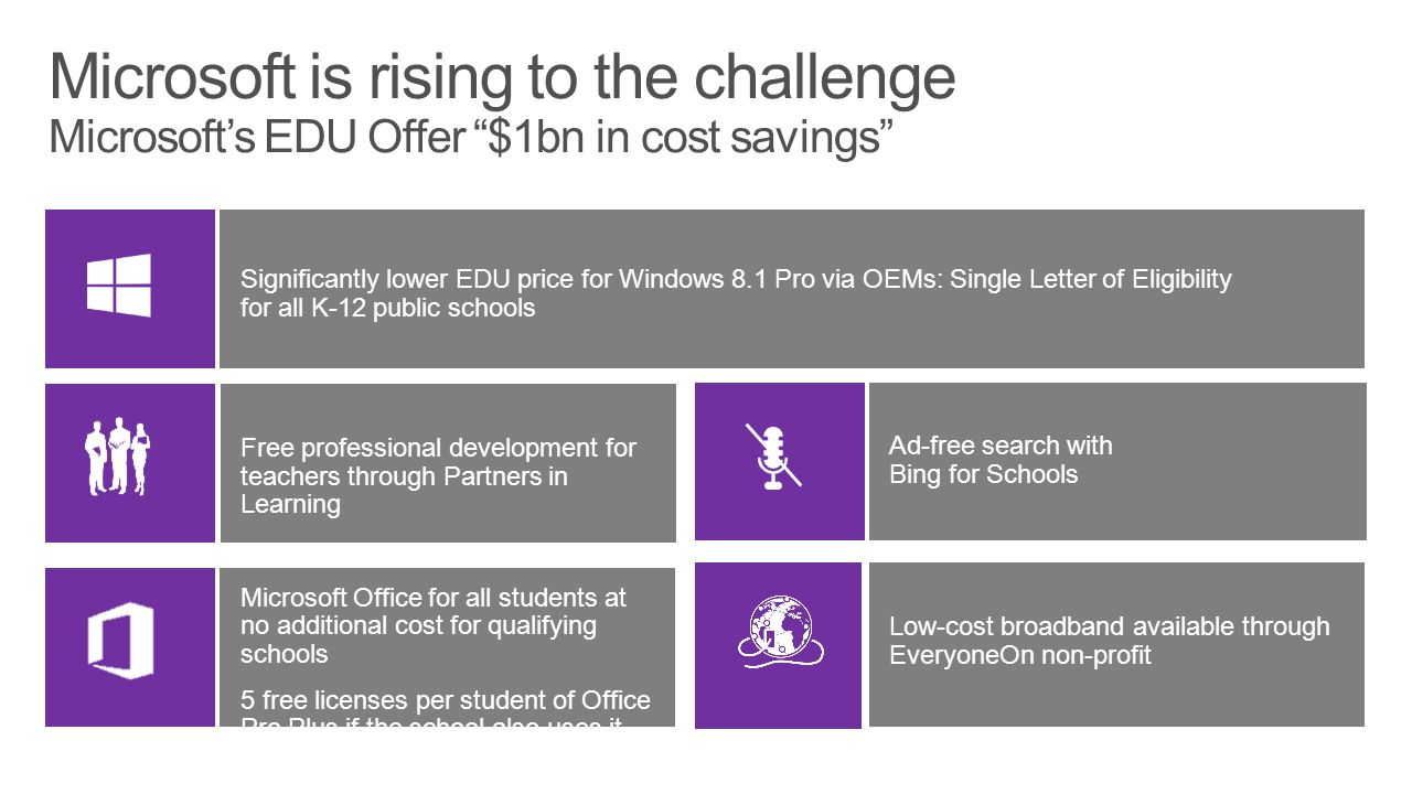 Microsoft is rising to the challenge Microsoft's EDU Offer $1bn in cost savings