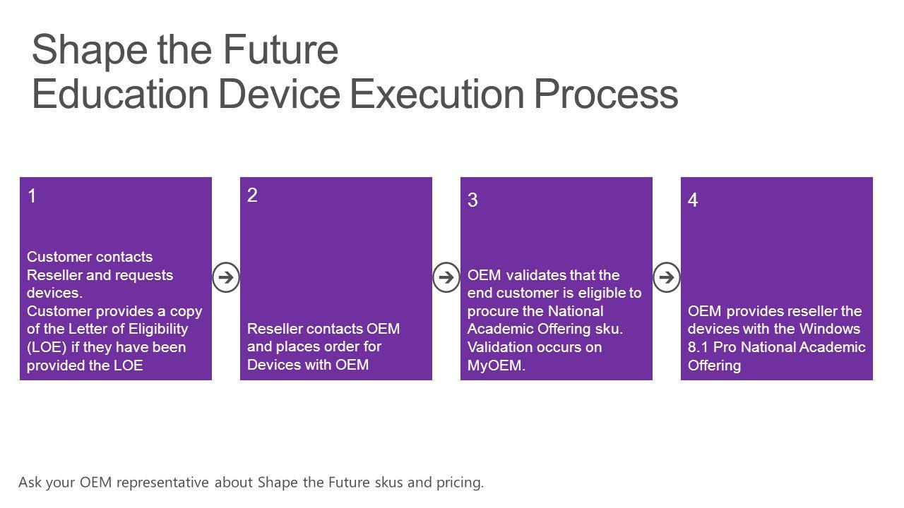 Shape the Future Education Device Execution Process